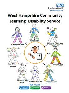 West Hampshire Team Leaflet front cover.png
