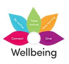 wellbeing[1].jpg